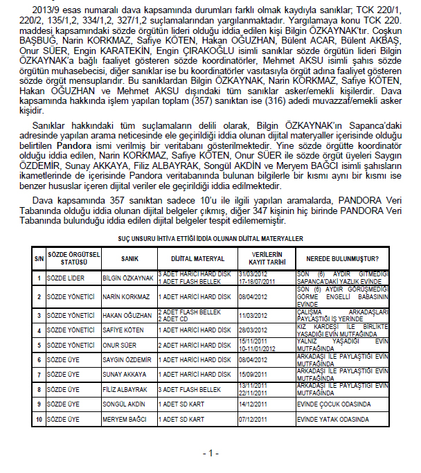 askeri-casusluk-ve-santaj-davasi_470407