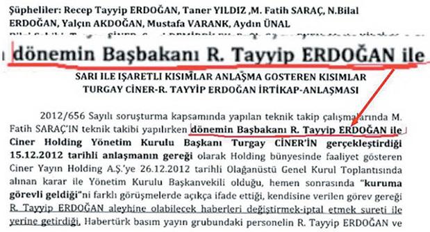 tayyip-erdogan-idname