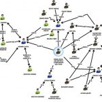 KPSS şüphelisi ağ haritası